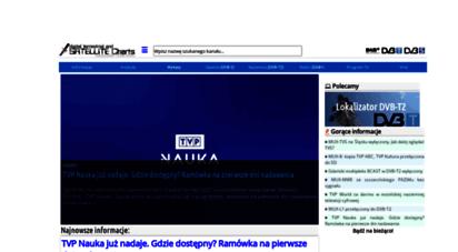 sat-charts.eu - telewizja satelitarna - satellite charts - the latest media news - digital tv bitrate charts
