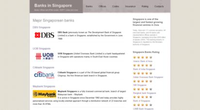 sgbanks.com - welcome to nginx on debian!