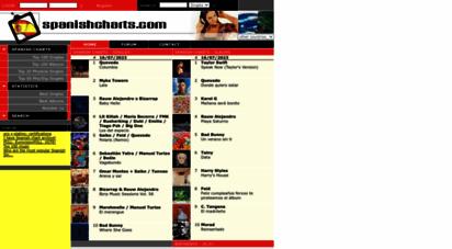 spanishcharts.com
