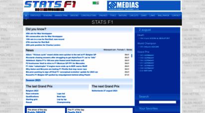 statsf1.com - stats f1
