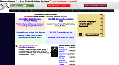 studentsreview.com - college reviews: studentsreview : over 234700 college reviews ™ 4,421 colleges reviewed!