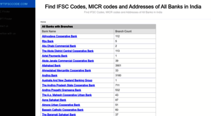 swiftifsccode.com - find ifsc codes, micr codes and addresses of all banks in india