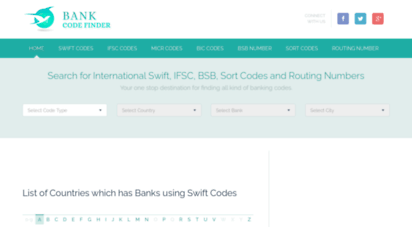 swiftifsccodes.com - bank code finder - find any bank´s swift, ifsc, micr, bic, bsb, sort codes or routing numbers