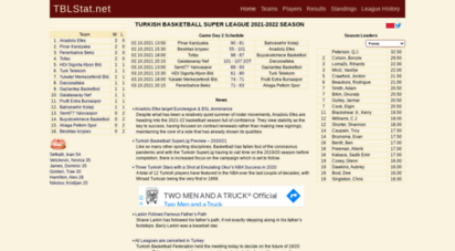 tblstat.net - tblstat.net - turkish basketball league 2014-2015 season