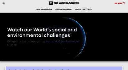 theworldcounts.com