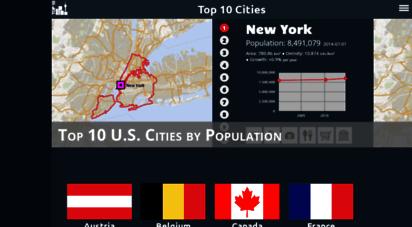 top10cities.net - top 10 cities