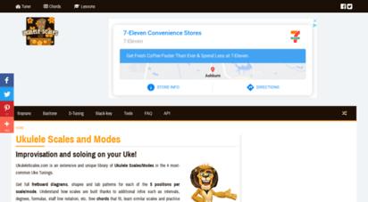 ukulelescales.com
