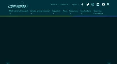 understandinganimalresearch.org.uk - understanding animal research