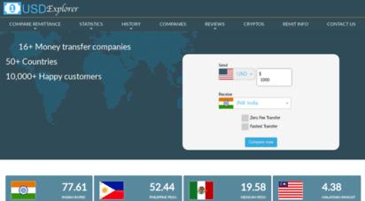 usdexplorer.com - compare usd exchange rates, remittance, money transfers