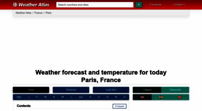 weather-atlas.com -