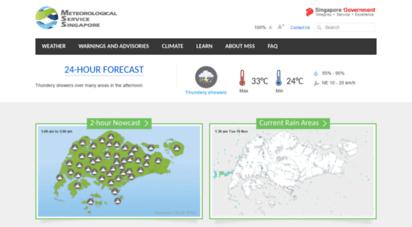 weather.gov.sg -
