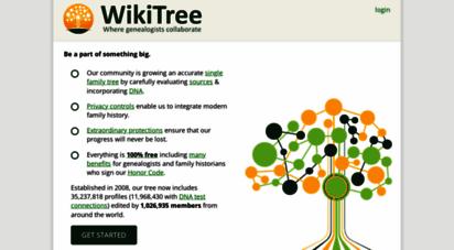 wikitree.com - wikitree: the free family tree