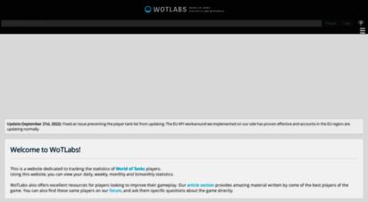 wotlabs.net