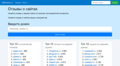 yareviews.ru